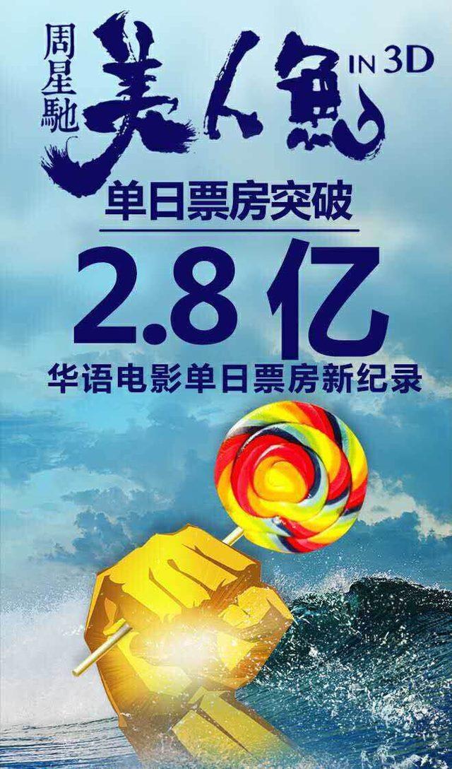 画像1: 中国のお正月映画!旧暦元旦だけで116億円の興行収入を記録!トップはチャウ・シンチー監督最新作『美人魚』の47億円!