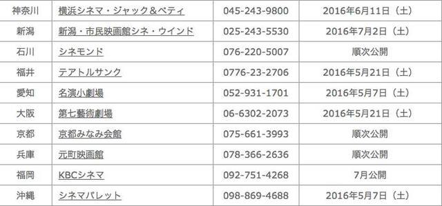 画像: 犬童一利監督『つむぐもの』は東京アンコール上映終了で、全国へ--