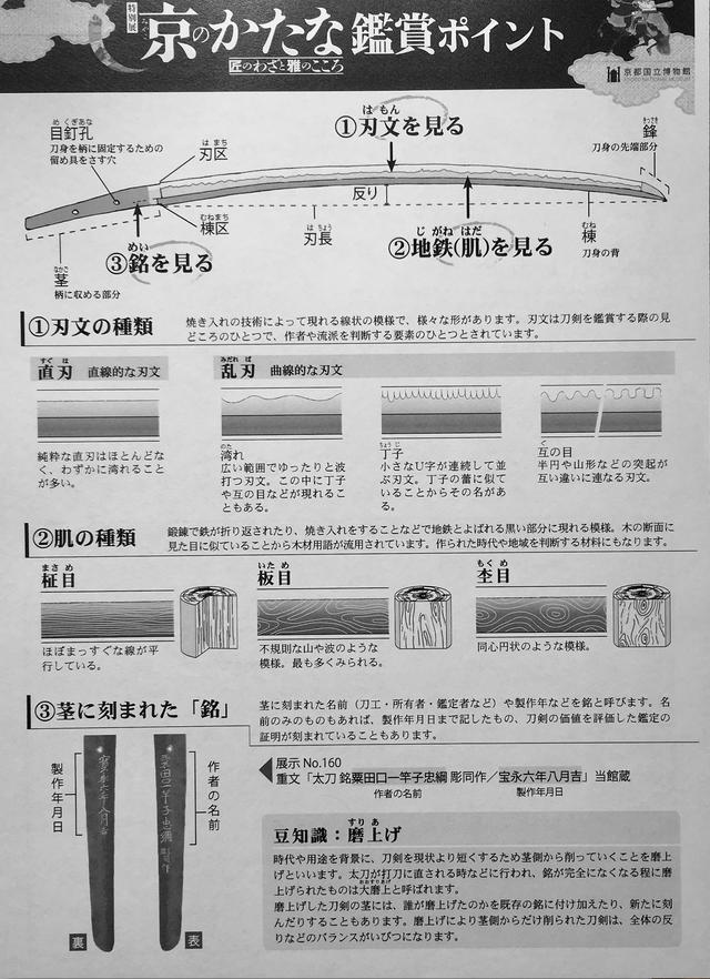 画像: 「京のかたな鑑賞ポイント」 京都国立博物館   特別展「京のかたな」用 配布プリント photo©︎cinefil