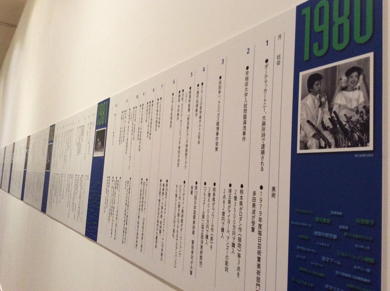 画像: 1980年代の年表 「ニュー・ウエーブ 現代美術の80年代」展示 photo©︎cinefil