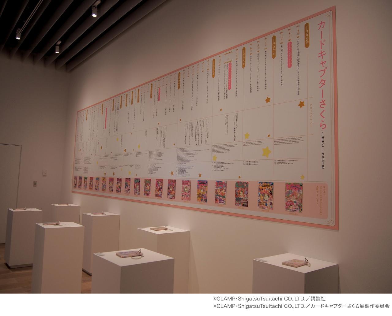 画像9: ©CLAMP・ShigatsuTsuitachi CO.,LTD./講談社 ©CLAMP・ShigatsuTsuitachi CO.,LTD./カードキャプターさくら展製作委員会