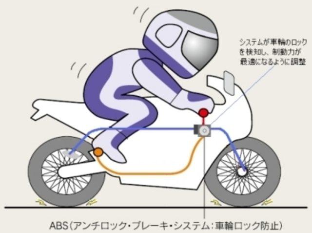 画像: 二輪車のABS義務化したけど、ON/OFFスイッチつけていいよ、という謎な判断のわけとは - LAWRENCE(ロレンス) - Motorcycle x Cars + α = Your Life.