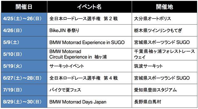 画像: ※上記スケジュール・開催地は変更になる場合がございます。最新の情報はホームページをご 確認ください。 http://www.bmw-motorrad.jp/ ※試乗車は台数に限りがございます。ご希望の車種にお乗りできない場合もございますので、 ご了承ください。 ※天候等により試乗できない場合もございます。 ※ご試乗には大型二輪 MT 免許証が必要です。また、ご試乗される方はモーターサイクルライ ディングに適した服装でご来場ください。スケジュールには変更の可能性もあるので、行く前にWebでチェックしてください! www.bmw-motorrad.jp