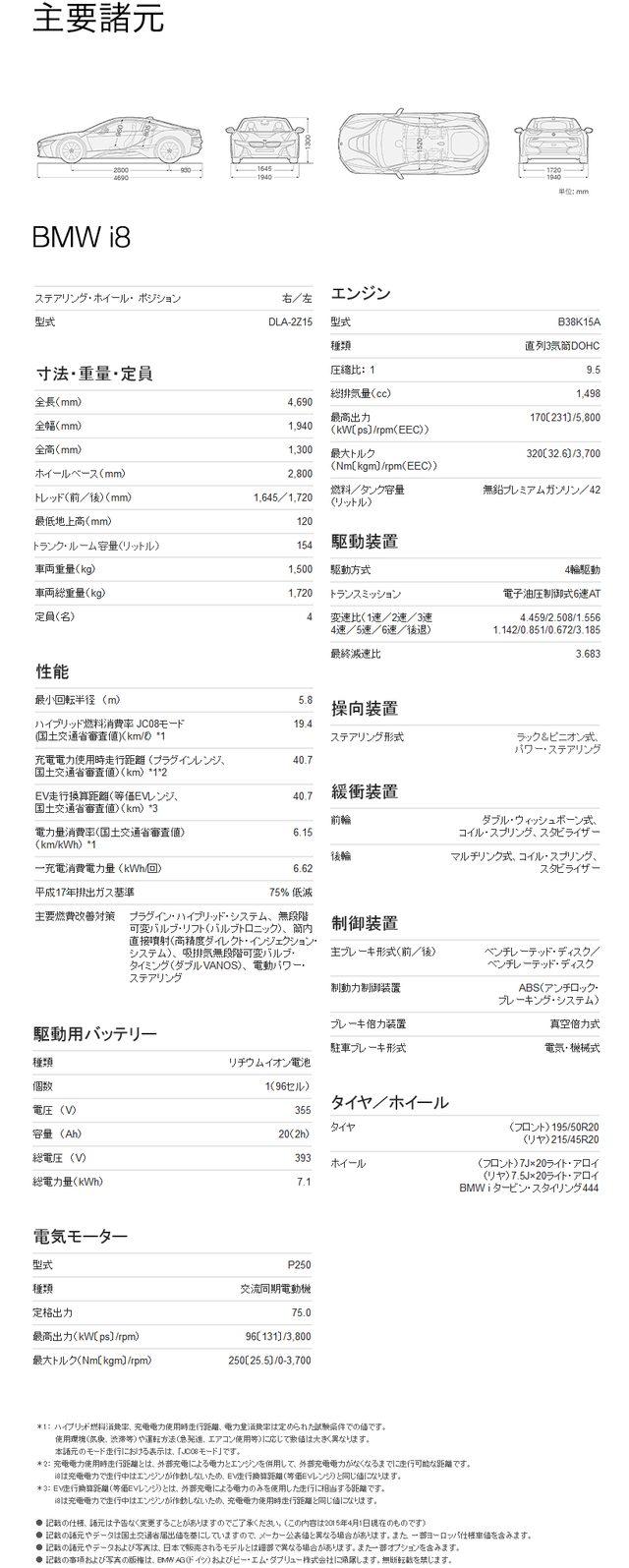 画像: www.bmw.co.jp