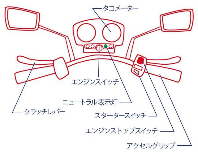 """画像2: 【ロレンス女子部ライダーへの道】Saori編 祝!初乗車!バイクの基本の""""き"""""""