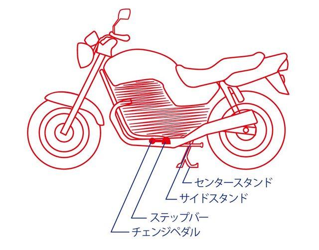 """画像1: 【ロレンス女子部ライダーへの道】Saori編 祝!初乗車!バイクの基本の""""き"""""""