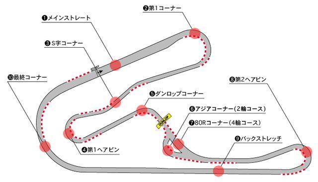 画像: 筑波サーキットコース2000 www.jasc.or.jp