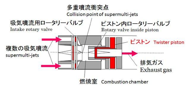画像1: www.waseda.jp