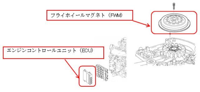 画像: [リコール関連情報]船外機F300A/F350Aの不具合に関するサービスキャンペーン情報