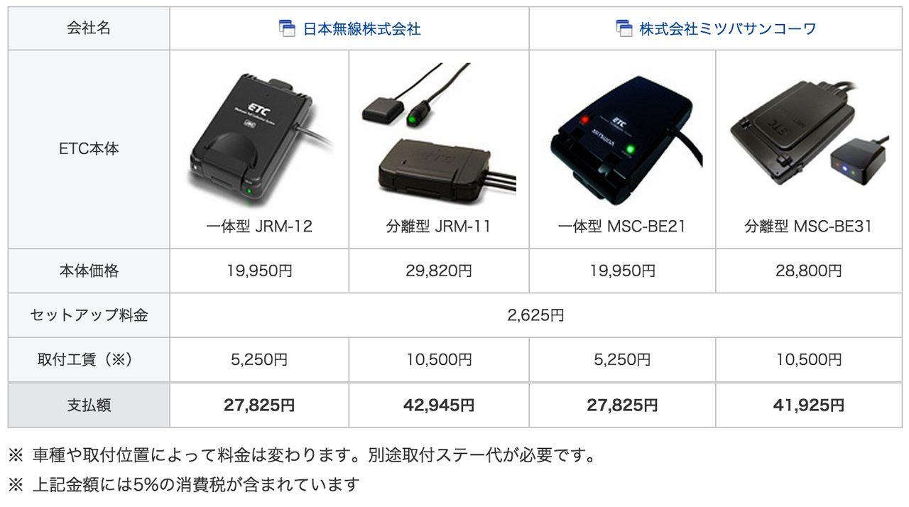 画像: ETC機器の種類、装着費用(参考) www.jmpsa.or.jp