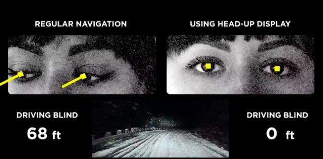 画像: 一般的なナビは目を離したとき、かなりの距離を前方不注意のまま進むことになるけれど、HUDWAYならばそんなことありませんよ・・・と安全性をアピール。 www.youtube.com