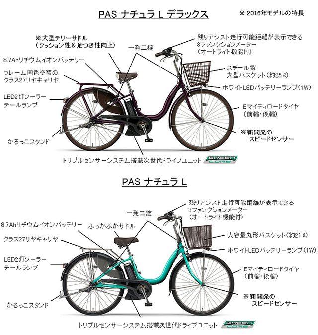 画像: [ニュースリリース]新開発の小型スピードセンサーを搭載した2016年モデル 電動アシスト自転車「PAS」2機種を新発売