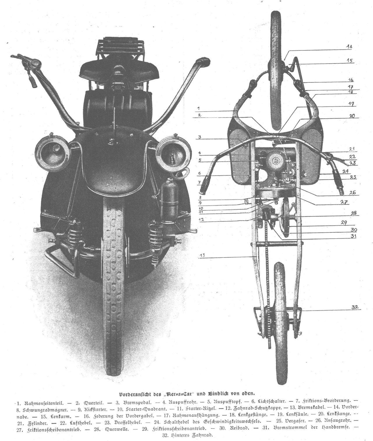 画像: ユニークなネラカーの構造図。フリクション・ドライブを採用していることがよくわかります。 www.oldtimertreffen.eptingen.ch