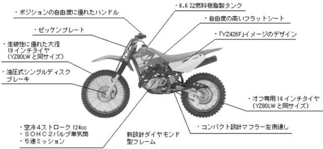画像: 扱い易い4ストローク125ccエンジンの搭載のファンライディングモデル ヤマハ「TT-R125 LW」新発売 - 広報発表資料 | ヤマハ発動機株式会社 企業情報