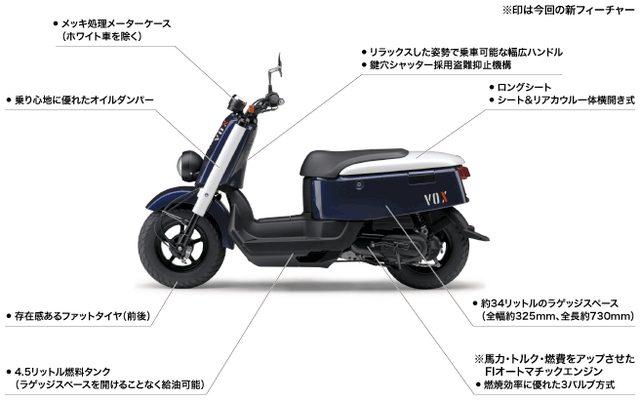 画像: [ニュースリリース]高い収納性とユニークなスタイルの原付一種スクーターに新色を追加 「VOX XF50D」2016年モデルを発売