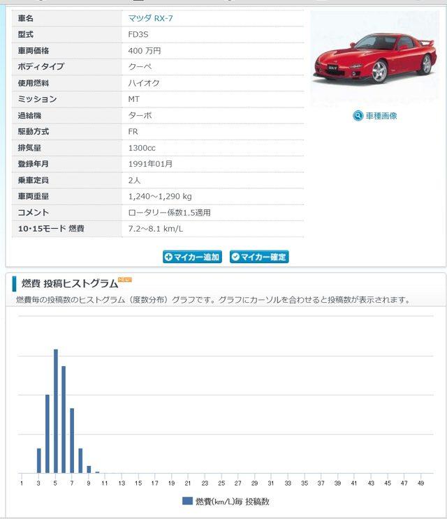 画像: 燃費情報サイトe燃費 e-nenpi.com