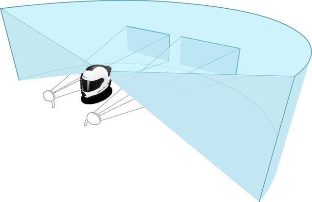 画像: バックカメラも付いているのでリアも180度見渡せる。ブラインドスポットがないのが売り www.skully.com