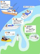 画像: クルーズを楽しむなら2級で足りるのかな? www.jmra.or.jp