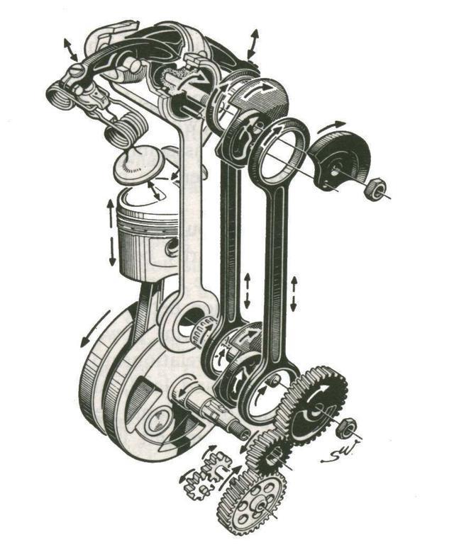 画像: NSUマックス用単気筒の構造図。バックラッシュ(遊び)があるのはクランクシャフト端と連結ロッド下部側のギア間だけ・・・ということがわかります。なおオイルポンプは、ギアポンプ方式を採用。バルブスプリングは、当時の高性能車でおなじみの、ヘアピン型を用いてました。 www.dansmc.com