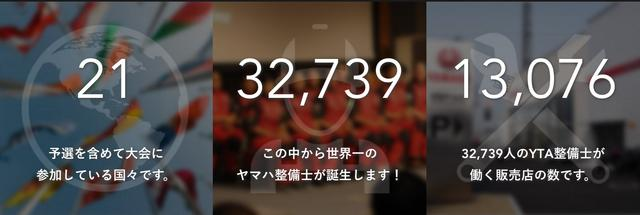 画像: なんと世界21ヶ国13,076店舗で働く32,739人の整備士たちが、世界一の名誉を競う一大イベントなのだ。 global.yamaha-motor.com