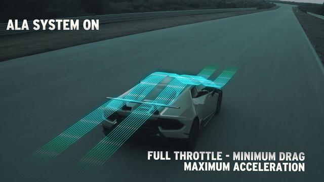 画像: Huracán Performante: How the ALA (Lamborghini Active Aerodynamics) works www.youtube.com