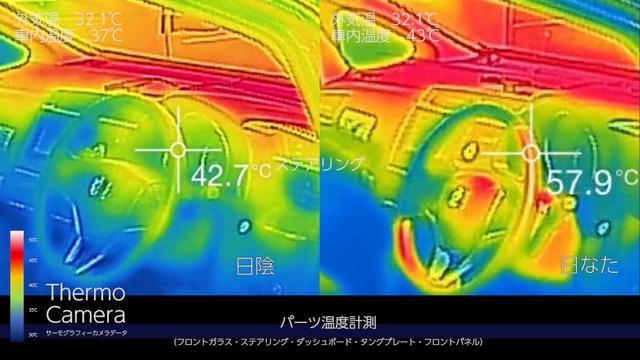 画像: 「日なた」と「日陰」の車内温度 youtu.be