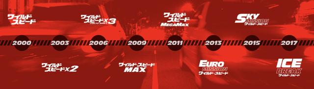画像: 超人気超ロングシリーズとなったワイルド・スピードシリーズ wildspeed-official.jp