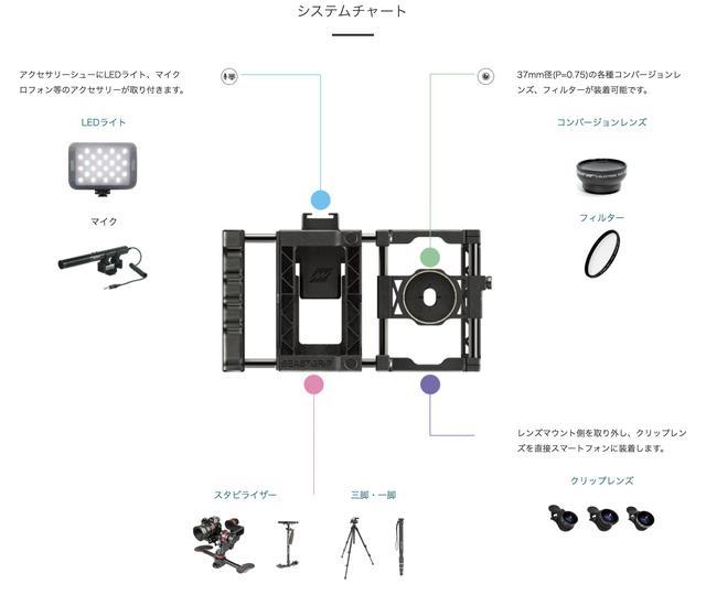 画像: システムチャート beastgrip.jp