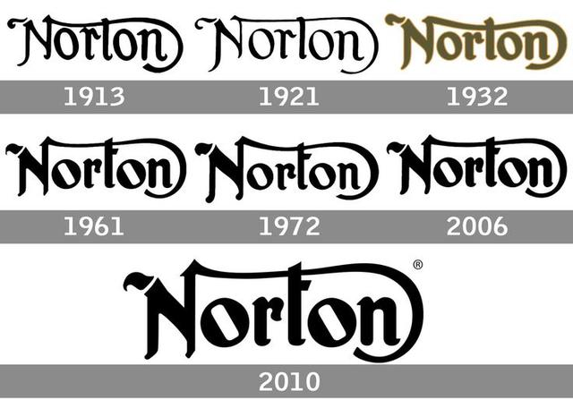 画像: 歴代のノートンロゴの変遷。初期のNortonのロゴは細く、後の時代になると太くなっていることがわかります。 www.pinterest.de
