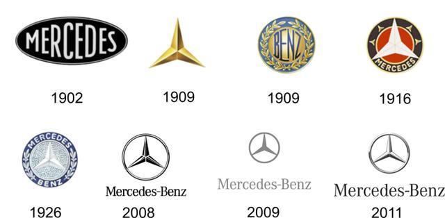 画像: 1926年に合併。「メルセデス・ベンツ」のエンブレムが誕生しました! www.car-brand-names.com