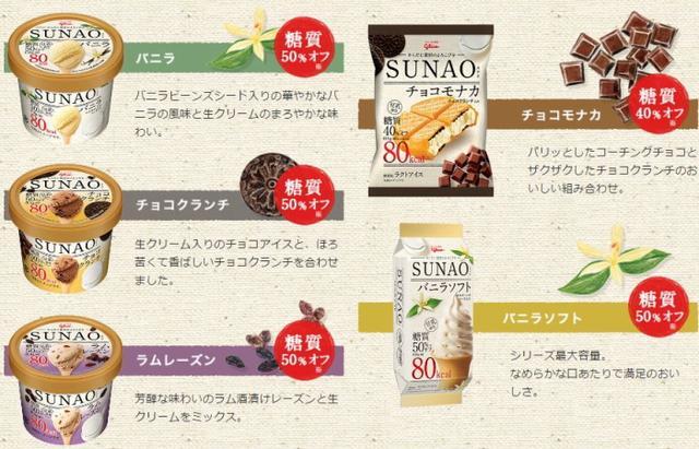 画像: SUNAO/グリコ cp.glico.jp