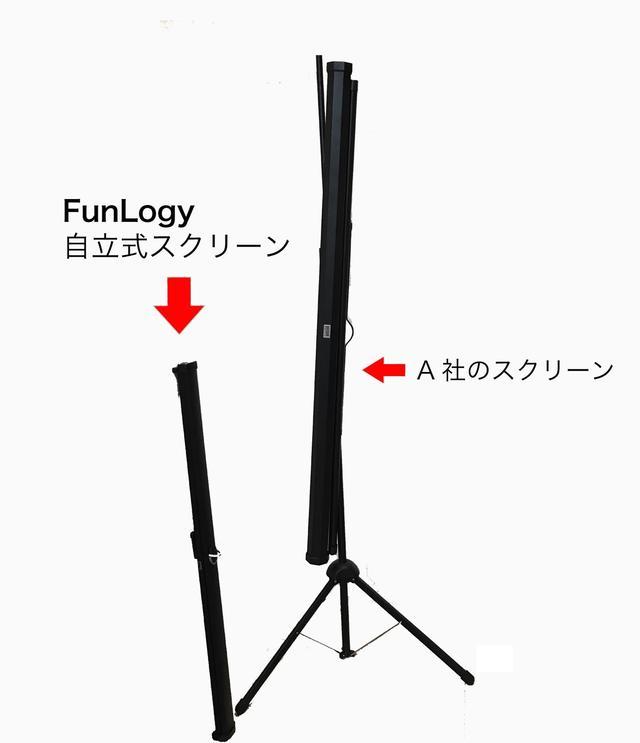 画像2: わずか1.45kg!5秒で設置出来る自立型スクリーン「FLSC」が欲しい!!