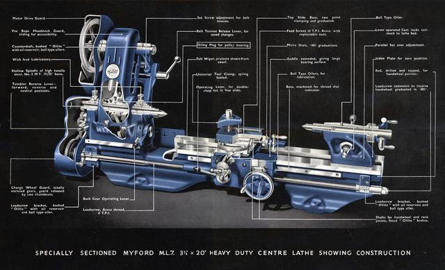 画像: こちらもマイフォードのML7です。これは1947年製とかなり古いのですが、汎用旋盤って基本構成は不変なので古い機械でもなんの問題もなく使えたりします。 www.lathes.co.uk