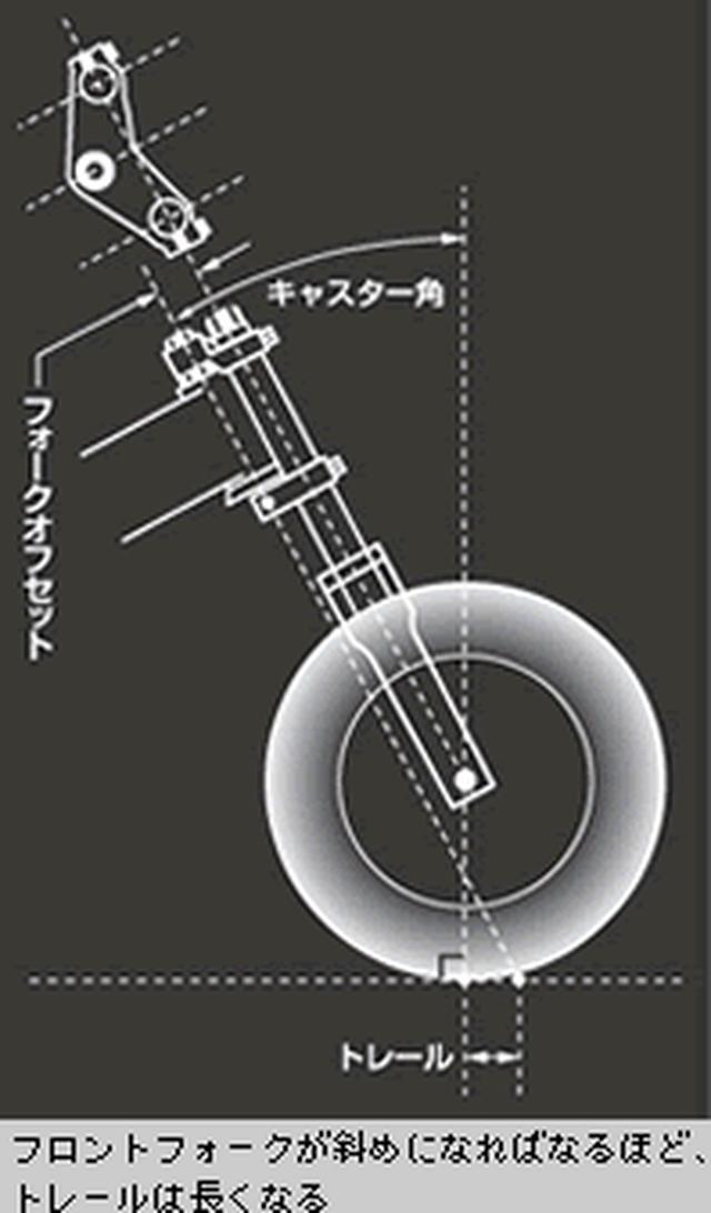 画像: www2.yamaha-motor.jp