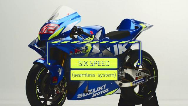 画像: 2019 SUZUKI GSX-RR BIKE SPEC youtu.be