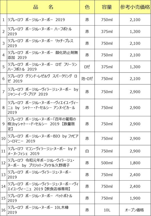 画像: ※1~6は青山フラワーマーケットデザインラベルの商品です。 ※メーカー参考小売価格