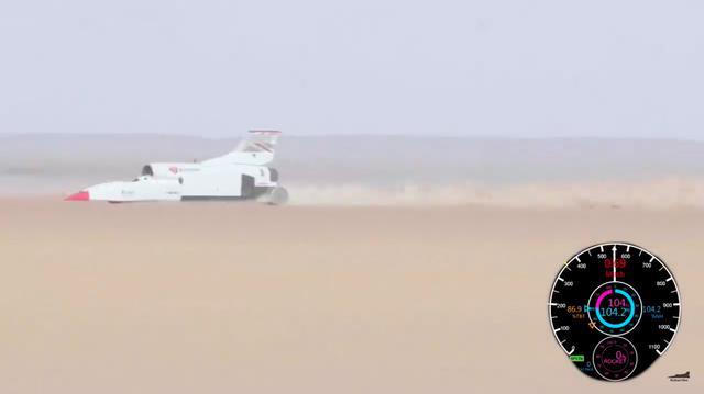 画像: 一般的な航空機の巡航速度より速いスピードで、地上を車輪で走ることは技術的に非常に難しいことです。センサーで確認したところ、ブラッドハウンドSSCの車体下の気流は超音速となっていたことがわかりました。 www.youtube.com