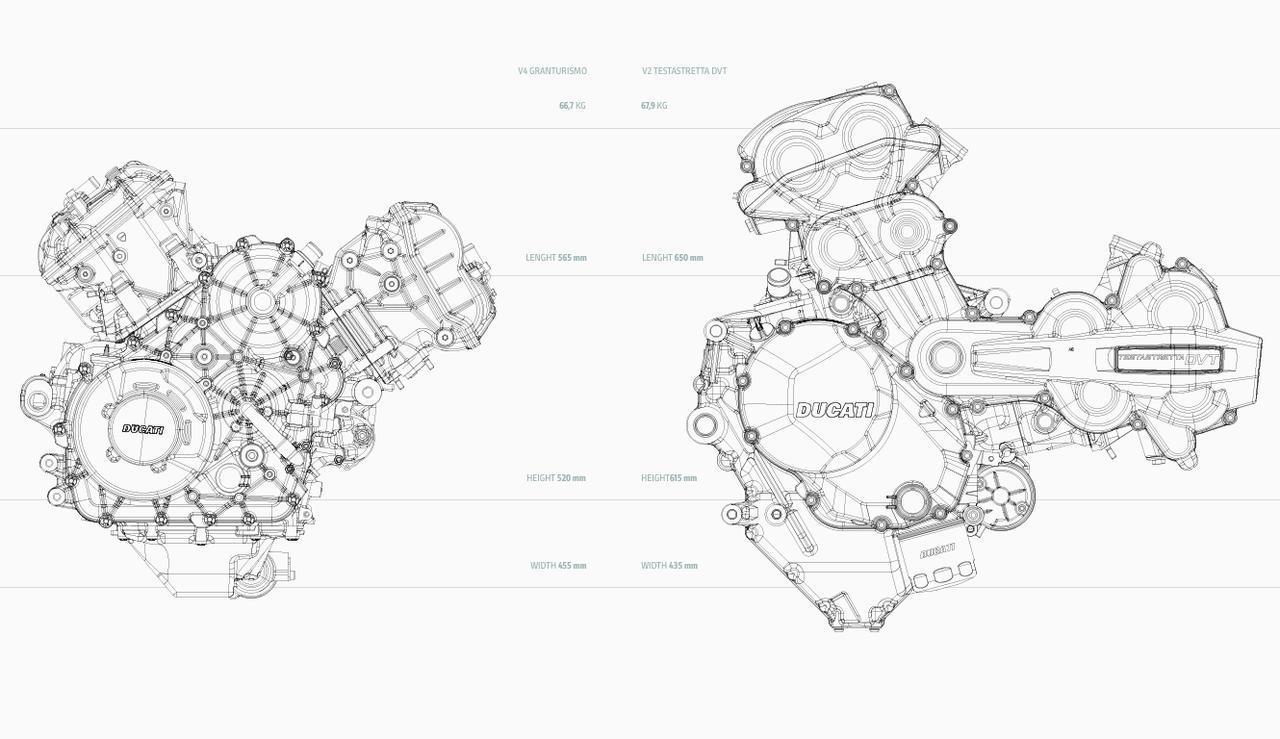 """画像: 左が新型""""グランツーリスモ""""90度V4エンジン、右がテスタストレッタV2エンジンです。そのサイズ差は、一目瞭然でしょう。数値としては、V2比で機関全長を85mm短縮し、全高を85mm低くしています。一方全幅だけはV2より増加していますが、増えたのはわずか20mm・・・に抑えられています。 www.ducati.com"""