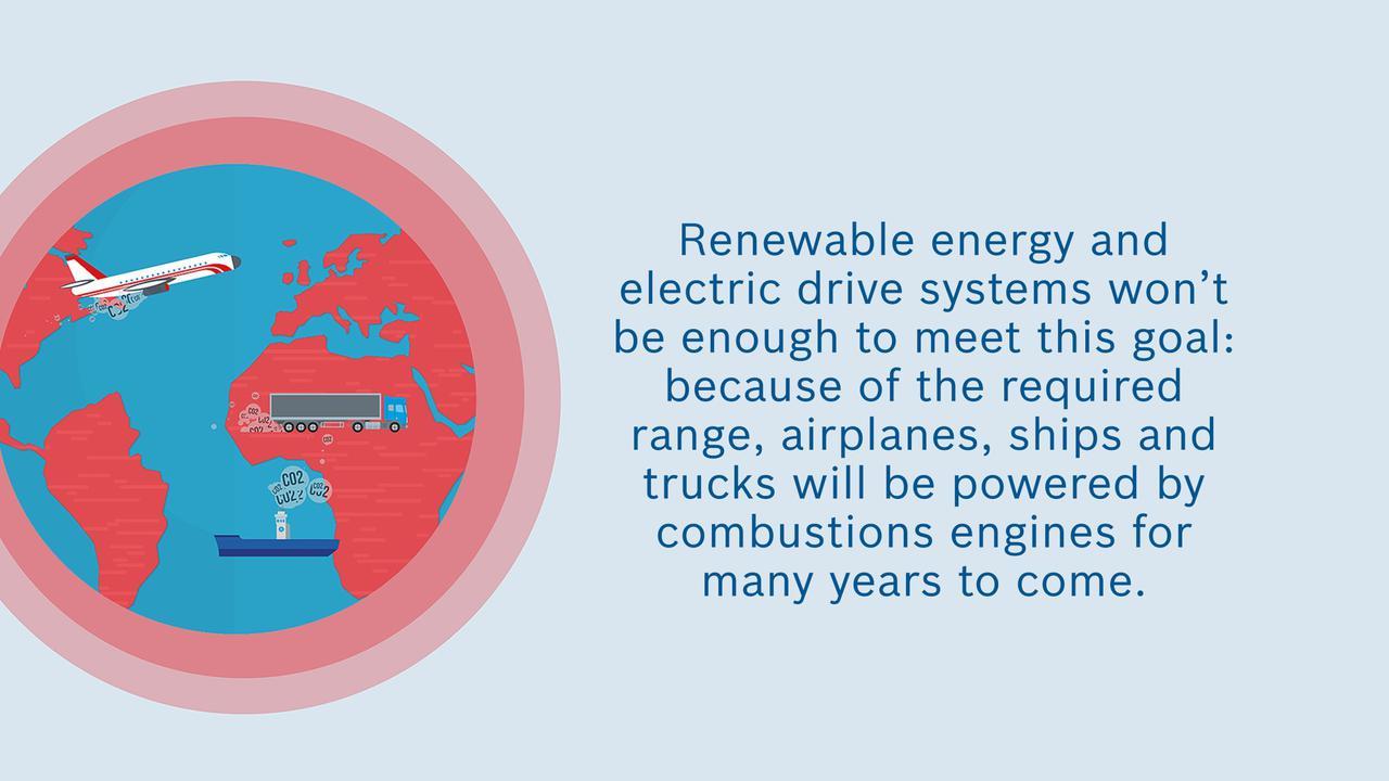 画像: ボッシュ公式ウェブサイトのeフューエル解説より。再生エネルギーと電動だけでは、カーボンニュートラル化というゴールに到達するのは難しく、その理由として飛行機、船舶、トラックの存在をあげています。 www.bosch.com