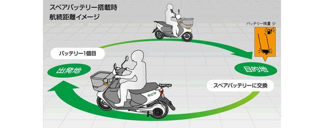 画像: 実証実験を経て、2012年1月に発売!