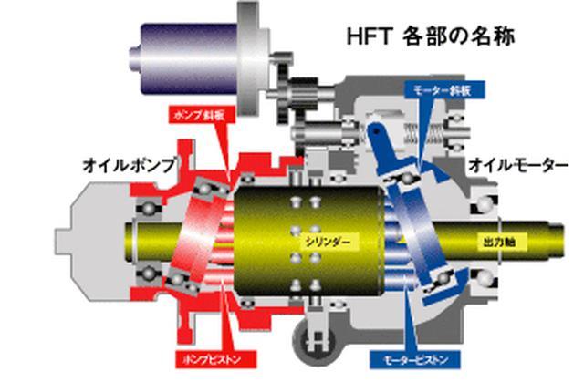画像: DN-01用HFTの構造図。 www.honda.co.jp