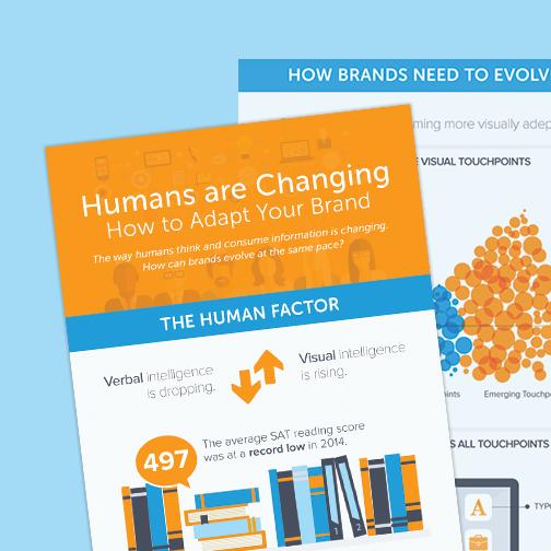 画像: Humans are Changing - How to Adapt Your Brand | WebDAM