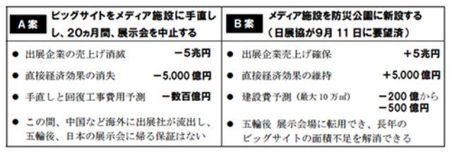画像: 日本展示会協会 公式声明文より/比較案 www.nittenkyo.ne.jp