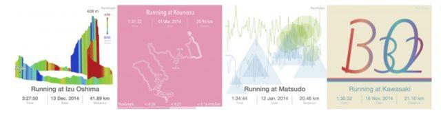 画像1: run-graph.com