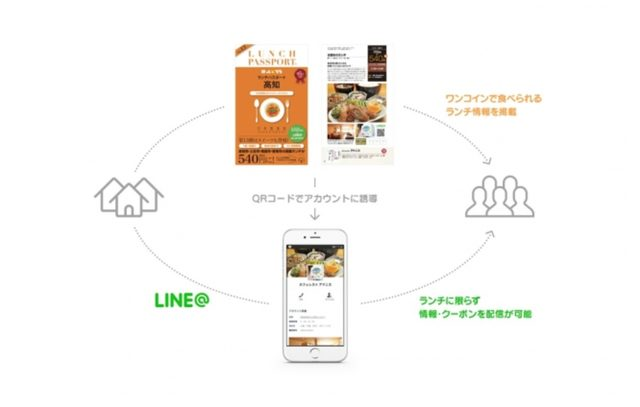 e4acd72b25 カワコレメディア編集部 - dino - Social Content Network