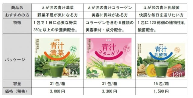 画像: 生活習慣に合わせて www.241241.jp