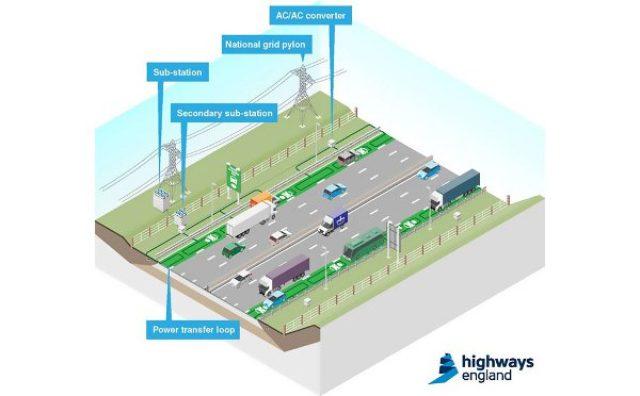 画像: 走行するだけで電気自動車が充電できる!夢の道路計画が話題に
