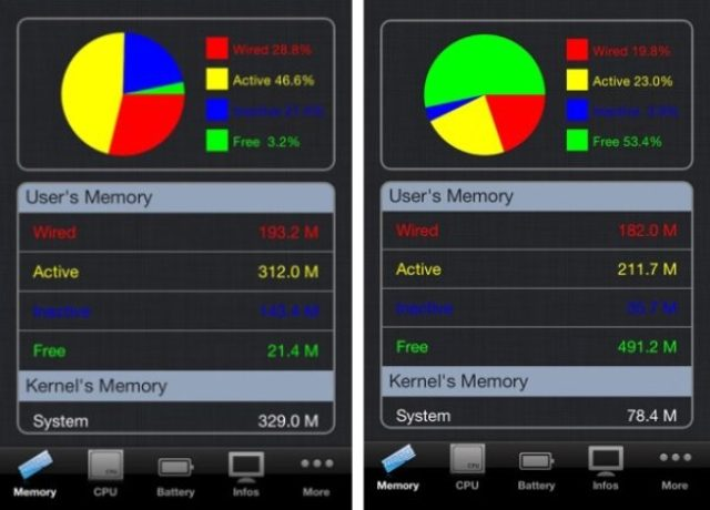 画像: メモリー解放アプリの決定版!無料でパフォーマンス最高の『lAssistant』が手放せない!
