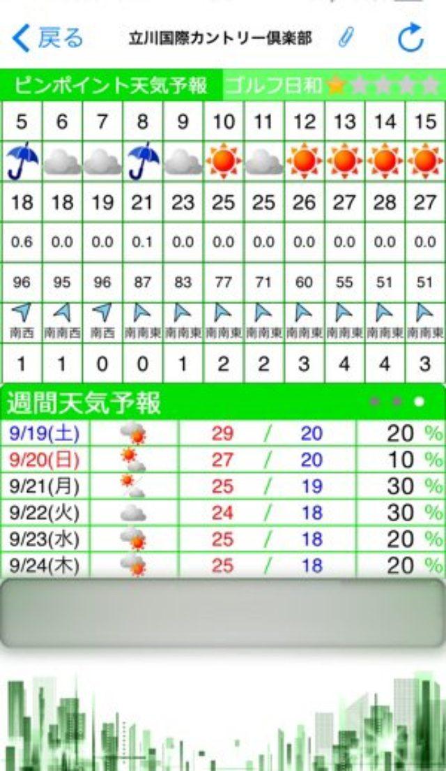 ゴルフ 場 天気