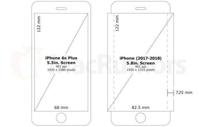 画像1: 有機ELディスプレイの採用が噂され続けているiPhoneですが、2017年で搭載されるという説が濃厚になってきており、サプライヤーはSharpの買収を行うことで液晶製造をより増強するとされるFoxconnが担当するとのこと。果たしてiPhone 7での搭載の可能性は? The post iPhoneの有機ELデビューは来年?今年のiPhone 7は間に合わない? appeared first on Spotry.me. spotry.me
